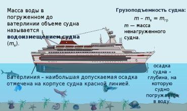 Навигационные, эксплуатационные качества судов