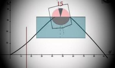 Размерения и понятия