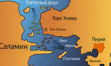 Саламинская битва – поражение непобедимых