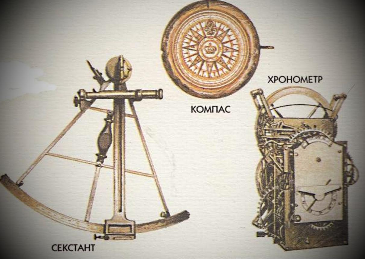 Древние приборы навигации