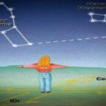 Способы ориентирования по звездам