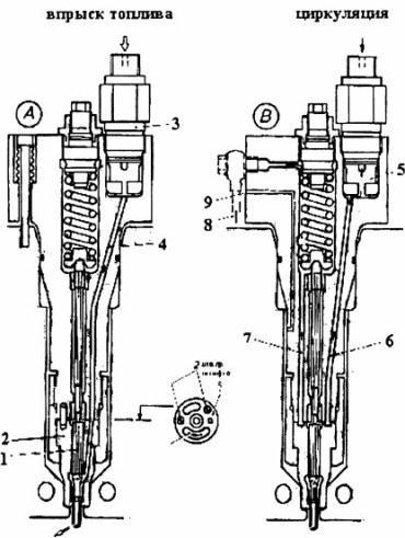 Форсунка двигателя Зульцер