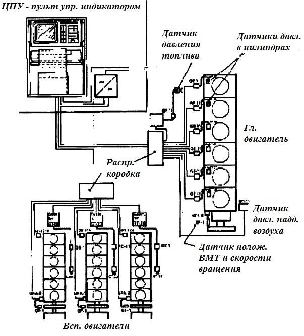 Схема размещения компонентов электронного индикатора MIP-Calculator(Аутроника)NK-100
