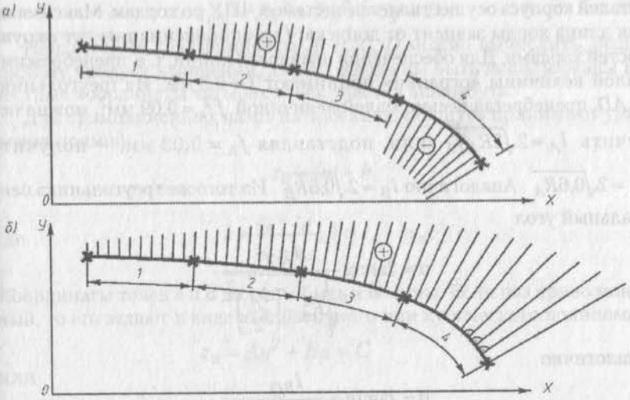 Фрагмент изображения ватерлинии