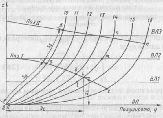 Фрагмент проекции «корпус» с прямолинейными и криволинейными пазами
