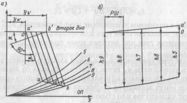 К расчету контура стрингера, наклоненного к трем основным плоскостям проекций