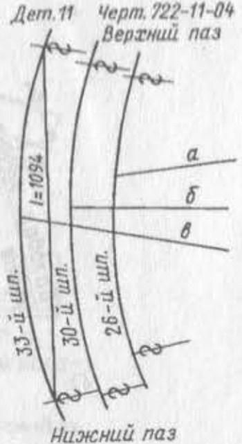 Масштабный чертеж для вычерчивания контура гибочных шаблонов