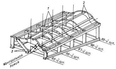 Плазовое обеспечение корпусных цехов