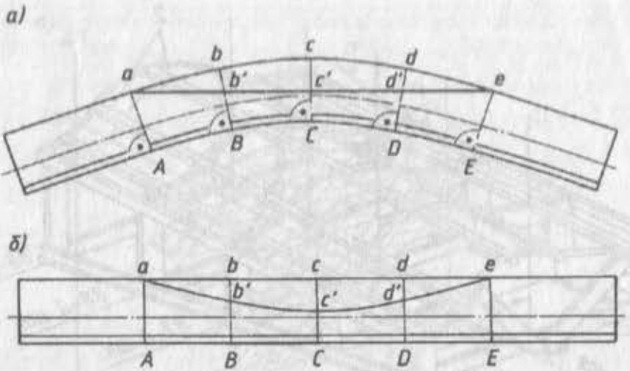 Построение кривой при бесшаблонном контроле формы профиля при гибке