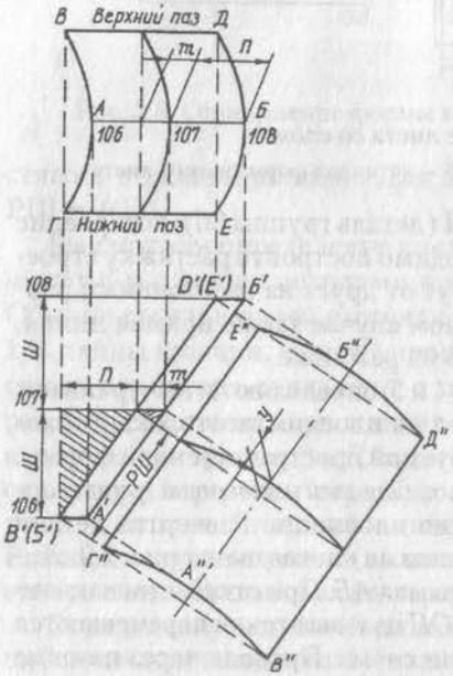 Развертывание цилиндрического листа наружной обшивки