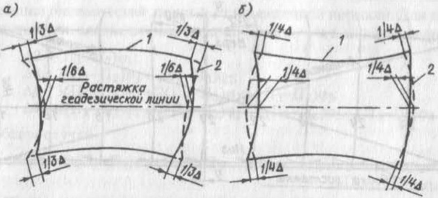 Схема корректировки размеров геометрической формы заготовки
