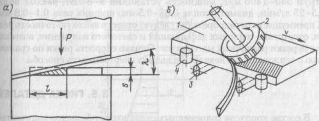 Схема механической обработки листового проката