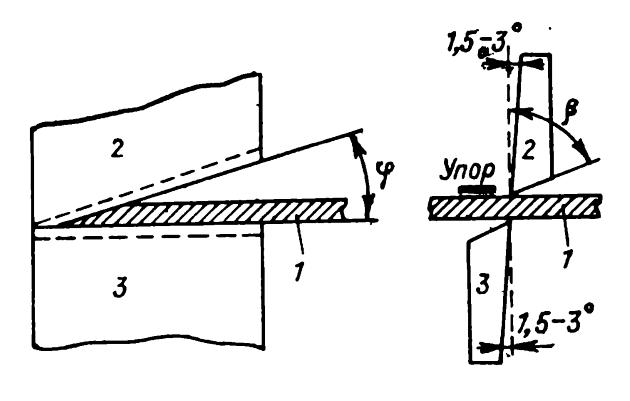 Схема механической резки металла