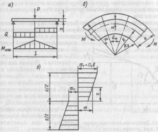 Схема нагрузки и деформирования балки при изгибе