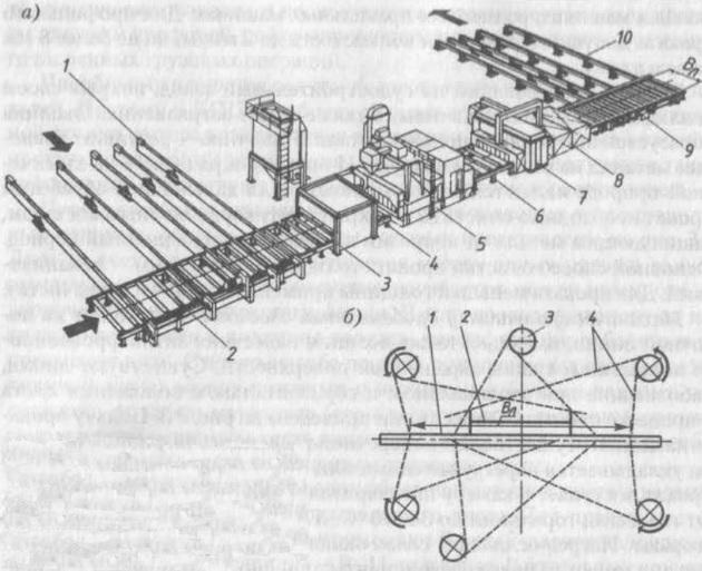 Схема поточной линии очистки и грунтовки проката