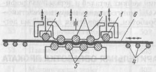 Схема правки листового проката в валковой листоправильной машине
