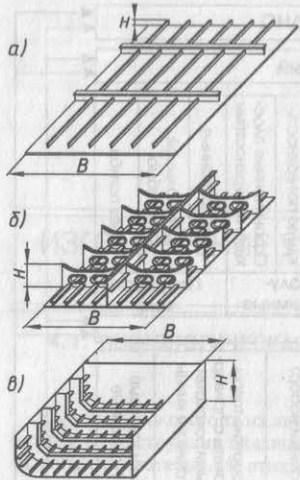 Технологическая классификация секций