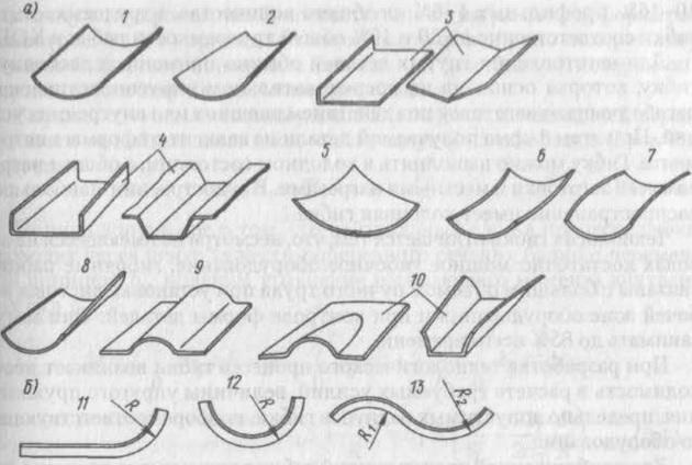 Типовые формы гнутых деталей корпуса