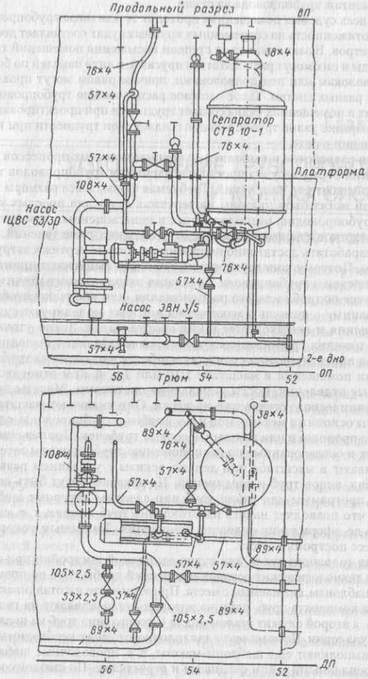 Чертежи судовой системы, разработанной на ПК (методика САПР-Т)