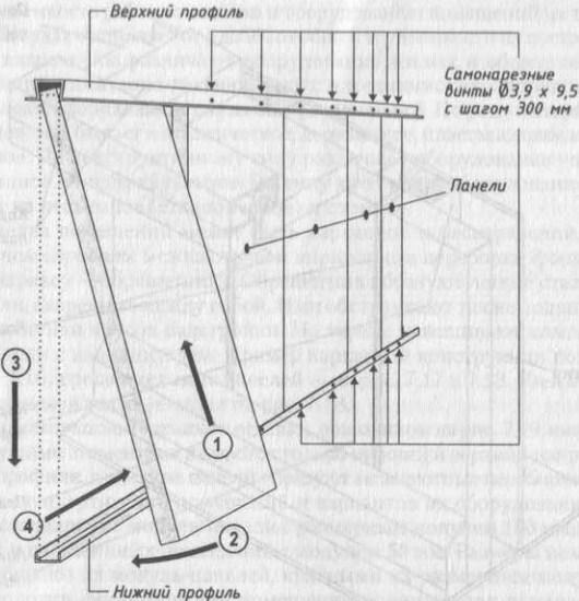 Фрагмент конструкции бескаркасной зашивки судового помещения
