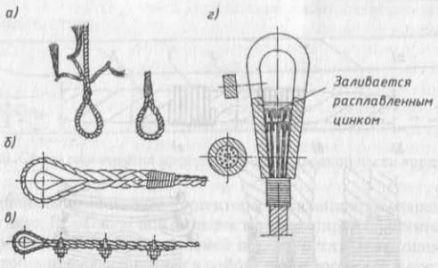Изготовление огонов и способы заделки концов стальных канатов