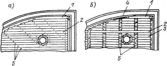Конструктивные типы деревянных покрытий