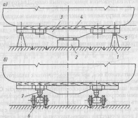 Модули опорно-транспортного устройства