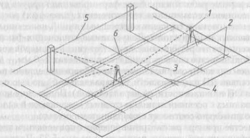 Нанесение базовых линий на построечном месте