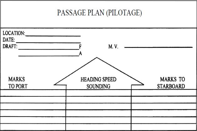Passage plan pilotage