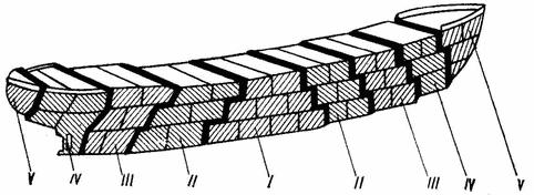 Пирамидальный способ формирования корпуса судна