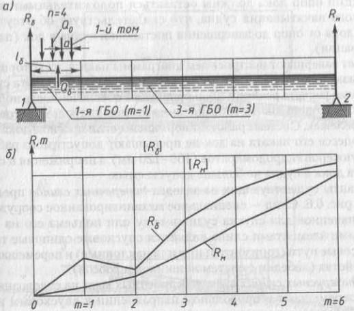 Расчетная схема наката судна на док