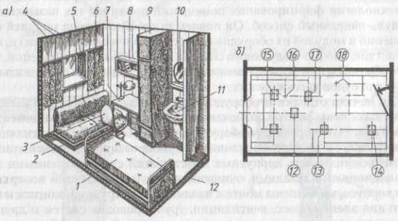 Размещение оборудования в одноместной каюте