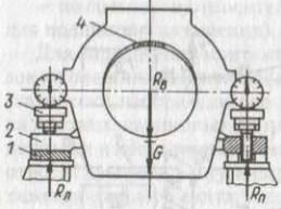 Регулирование нагрузок на подшипники при помощи динамометра