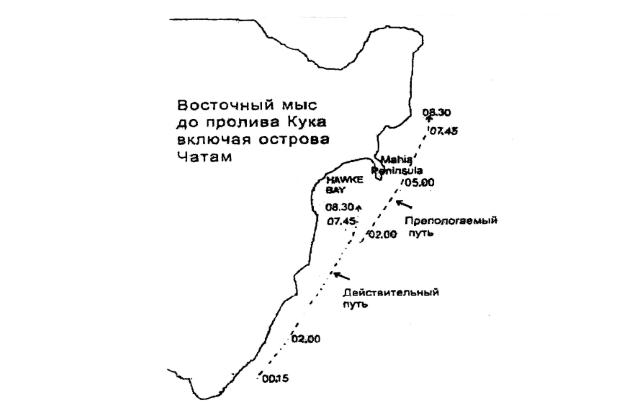 Схема движения танкера