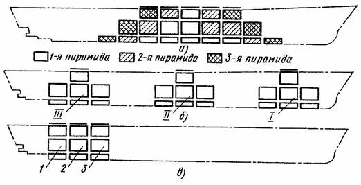Схема формирования корпуса из секций