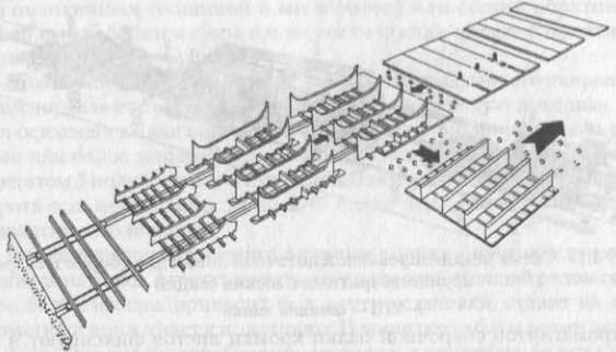 Схема изготовления плоскостных секций каркасным способом
