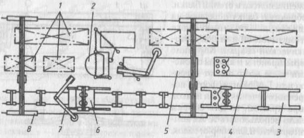Схема механизированного участка для изготовления узлов набора