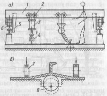 Схема передвижного портала над сборочным стендом (а) и схема выгиба листа на стенде (б)