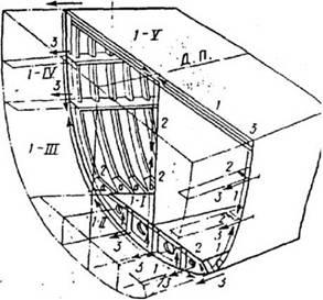 Схема последовательности сварки стыка между блоками