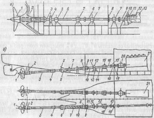 Схема расположения валопровода СЭУ