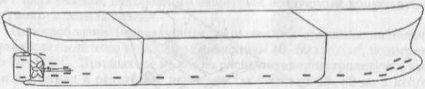 Схема размещения протекторов по подводной части корпуса судна