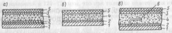 Схема слоев палубного мастичного покрытия