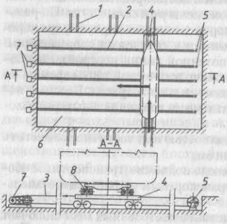 Схема трансбордера