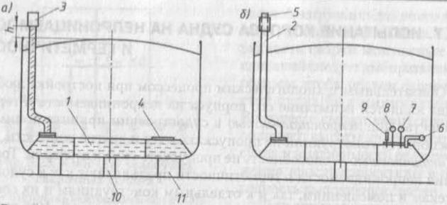 Схемы испытаний цистерны 2-го дна на непроницаемость
