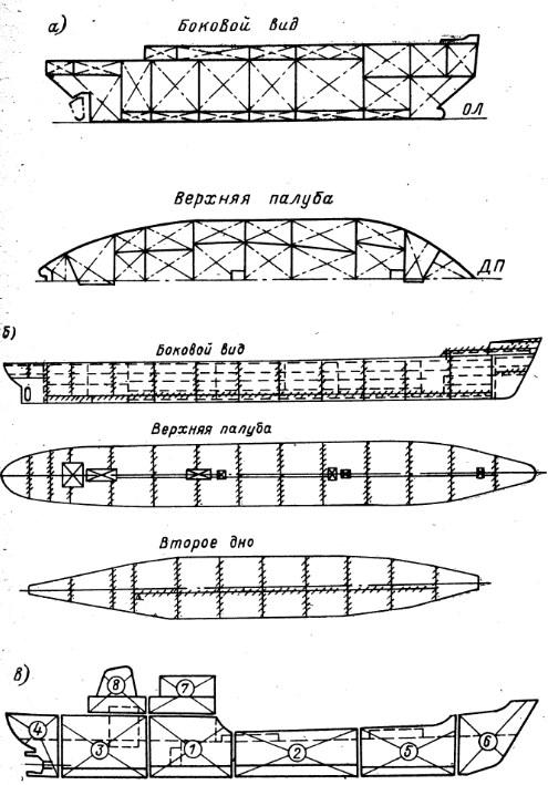 Схемы разбивки корпуса судна на секции при поперечной (а) и продольной (б) системе набора и на блоки (в)