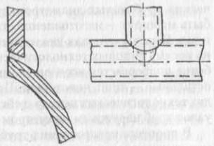 Сварное соединение трубы с отростком