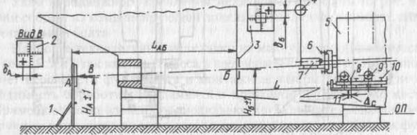 Центровка главного двигателя оптическим методом
