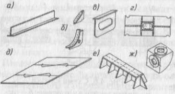 Узлы корпусных конструкций