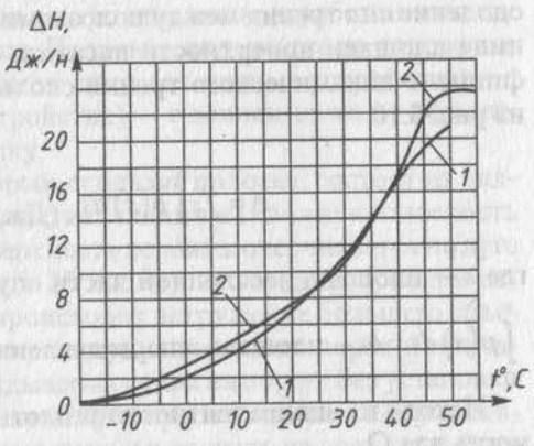 Зависимость между температурой и теплосодержанием насалок