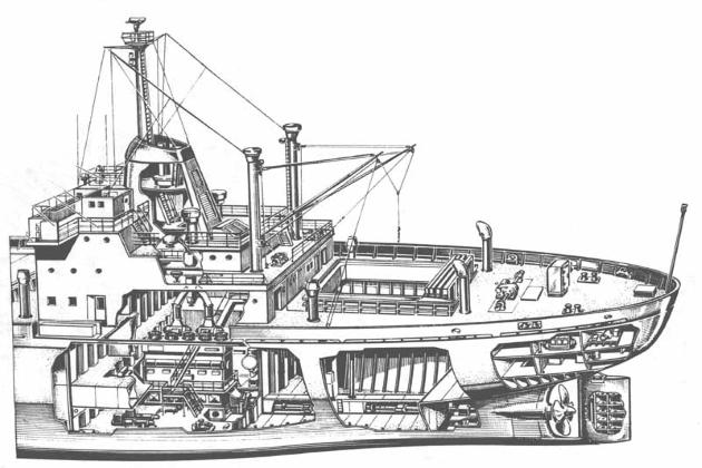 Ходовой мостик грузового судна